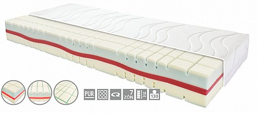 Matrace WELLNESS výška 20 cm 90x200x20 cm