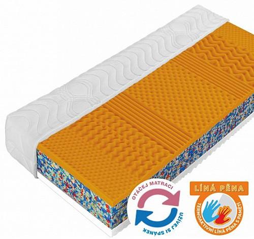 Oboustranná matrace ROZÁLIE 1+1 200x90x22 cm