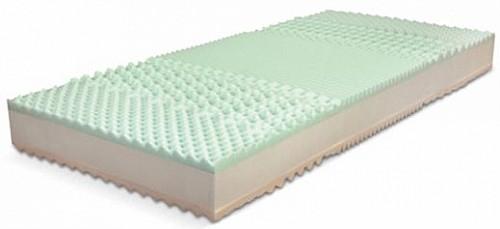 Pružinová matrace KASVO 2 90 cm 200x90