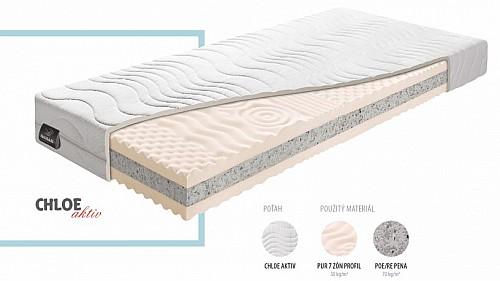 Sendvičová matrace DREAM OPTIMAL  80x200